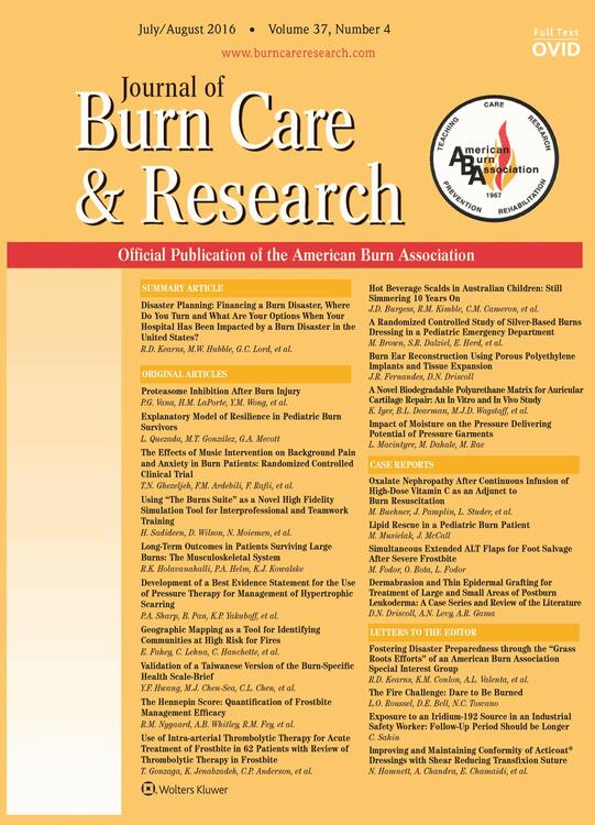 Journal of Burn Care & Research
