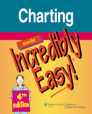 Charting Made Incredibly Easy!