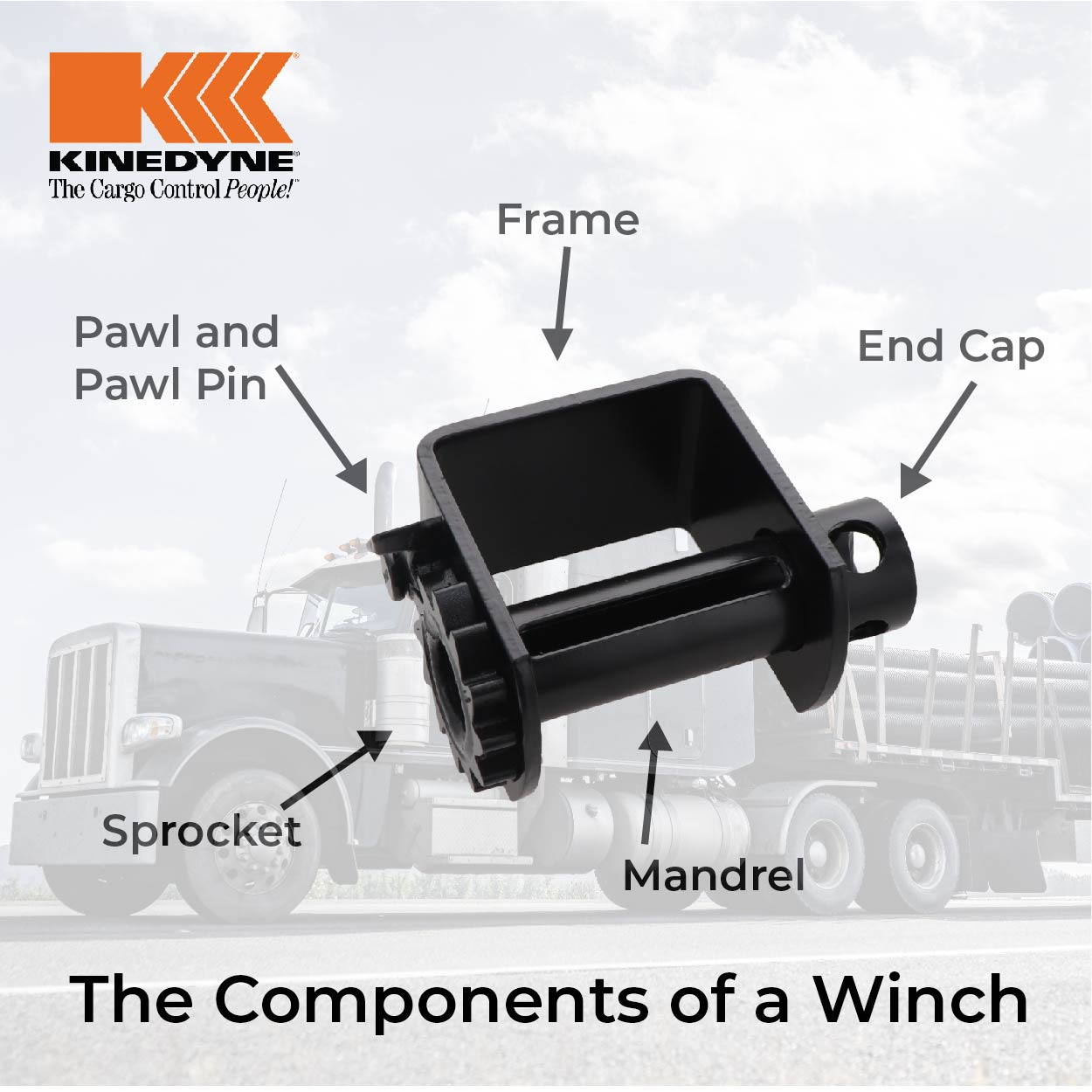 Guide to Winches